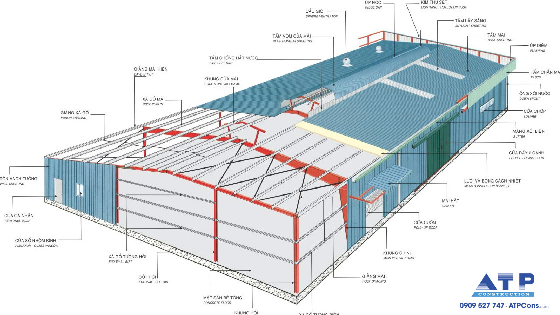Báo giá xây dựng nhà xưởng năm 2021
